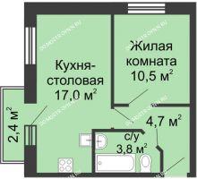 1 комнатная квартира 36,7 м² в ЖК Окский берег, дом №1, Индустриальная улица - планировка