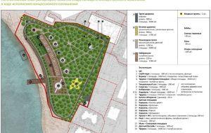 Капитальная реконструкция парка «Дельфин»