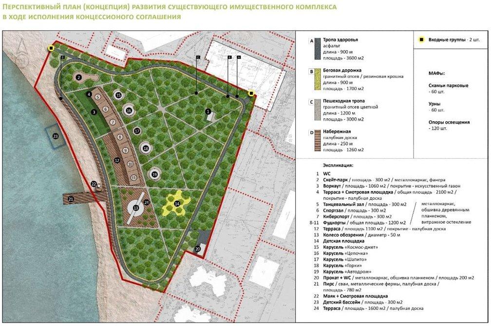Капитальная реконструкция парка «Дельфин» - фото 1